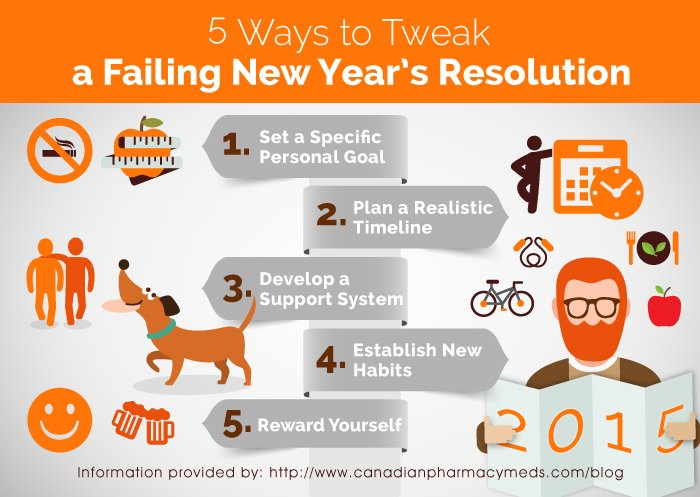 5-new-year-resolution